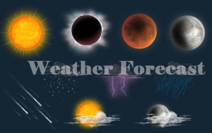 Weather Forecast For 22nd September 2017