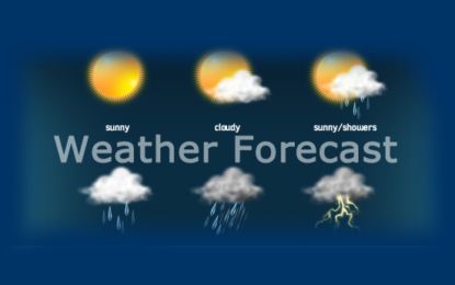 Weather Forecast for 23rd June 2018