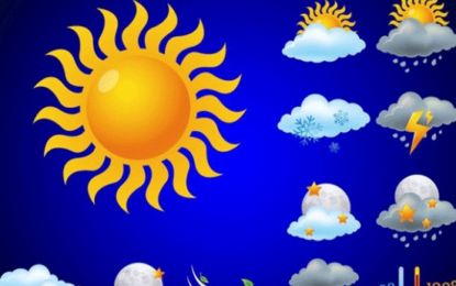 Weather Forecast For 17th December 2017